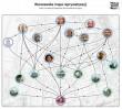 Warszawska Mapa Reprywatyzacji. Przedstawiciele MJN uniewinnieni przez sąd